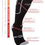 The 5 Most Important Benefits of Compression Socks