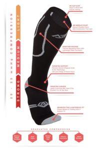 socks-performance